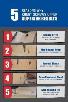 5 Reasons Why Kreg® Screws Offer Superior Results