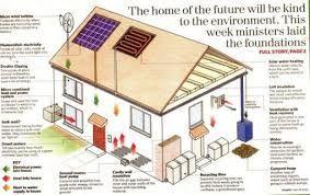 Картинки по запросу l shaped small house plans