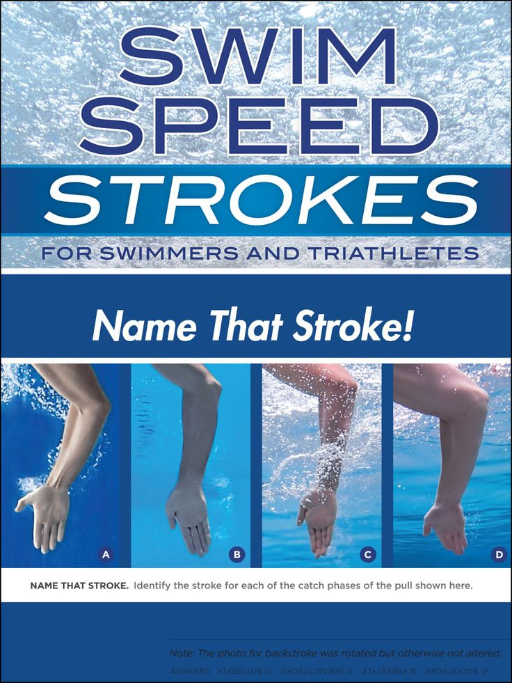 Each of the four strokes — butterfly, backstroke, breaststroke and freestyle — is represented in this photo. Can you identify the strokes?