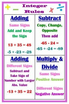 SILENT TEACHER POSTER - INTEGER RULES - TeachersPayTeachers.com