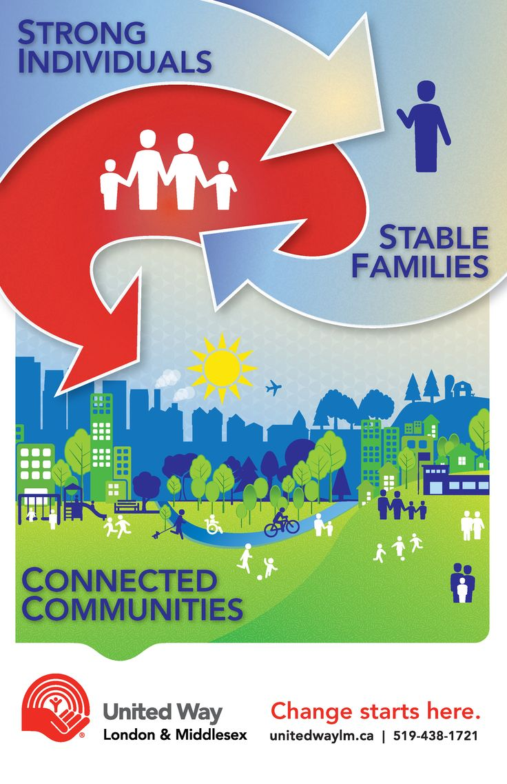 United Way London & Middlesex 2014 Campaign Poster #ChangeStartsHere