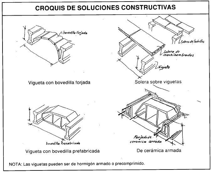 http://www.construmatica.com/construpedia/images/6/65/Aluminosis8.PNG