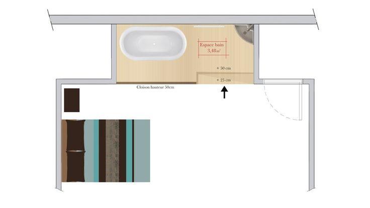 conseils d 39 architecte comment am nager un espace douche. Black Bedroom Furniture Sets. Home Design Ideas