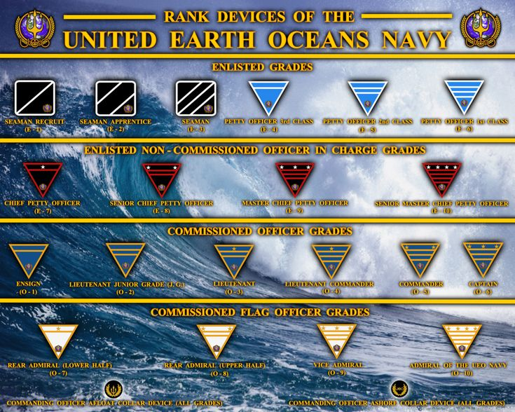 seaQuest DSV UEO Rank Chart V.2 by viperaviator.deviantart.com on @DeviantArt
