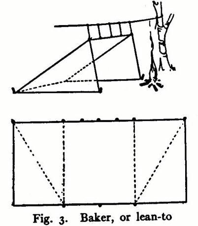 Tent making made easy