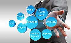 Pour un leadership partagé | Thot Cursus