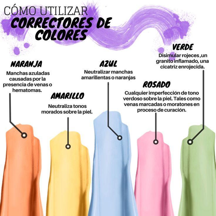 Diferencia entre correctores de colores para neutralizar