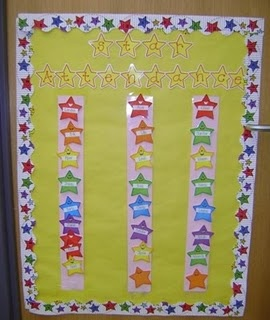 When the kiddos arrive, they sign in and move their Attendance Star to our Star Behavior chart.