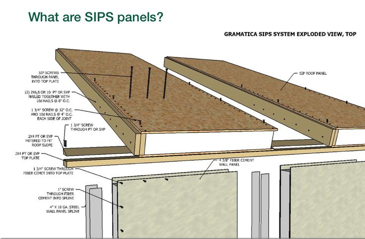 Sips panels floor plans floor matttroy for Building a house with sip panels
