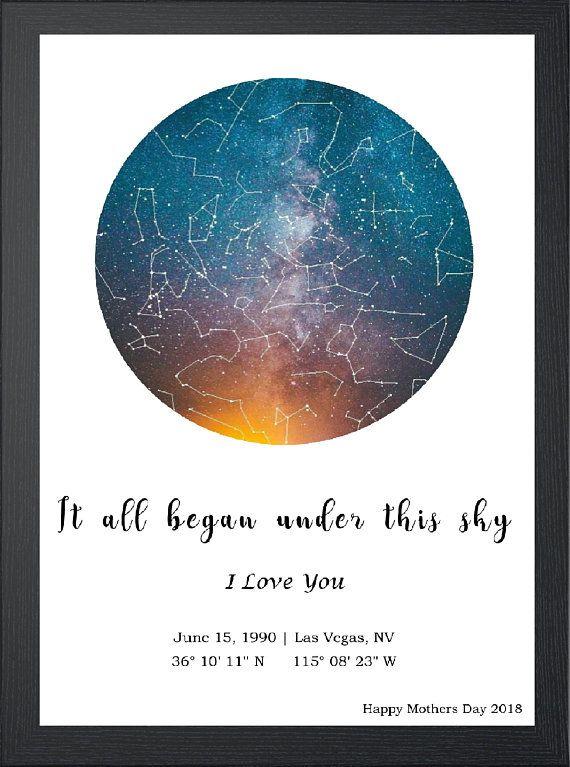 Birthday Star Map.Custom Star Map By Date Digital Download Night Sky Poster Star
