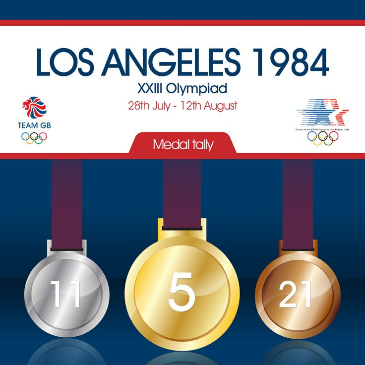 Team GB's medal count from the 1984 Olympic games in LA.