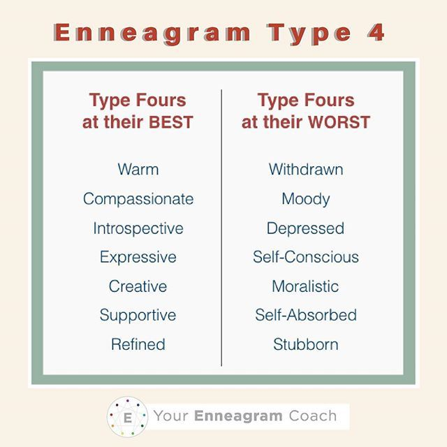 Enneagram Type 4 today be mindful of some of your best attributes and some qualities you exhibit when you're not doing so well. How can you relax, trusting God and allow these better qualities to express themselves toward yourself and others? To strengthen relationships, ask for forgiveness when you exhibit some of your not so great qualities so that reconciliation can occur.  Enneagram Personality typology