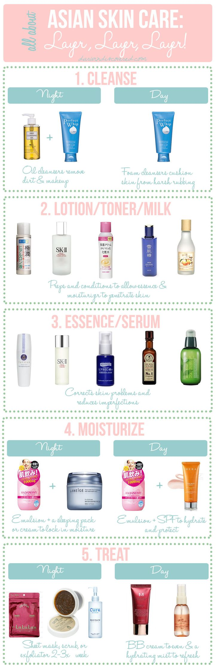 Asian skin care: product recommendations and information on how to layer. Is always good to have a reminder because of all the memeboxes I have