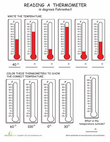 Worksheets: Reading the Thermometer
