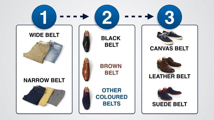 The 3 Easy Steps That Let's You Pick The Perfect #BeltsForMen ... Every Time!  Learn How to Do It for Yourself Here: