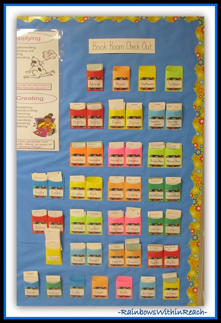 Classroom Wall Ideas : Best images about classroom wall ideas on pinterest