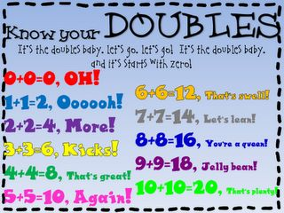 cute, cute doubles rhyme...I can see my class swaying now!