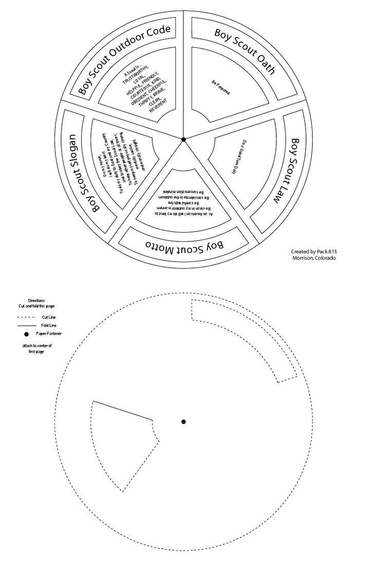 Scout memorization wheel