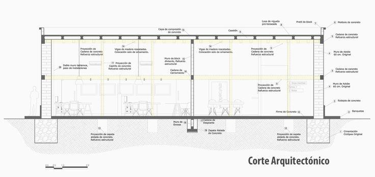 Galería de Revitalización Edificio Niños Héroes / Grupo Arsciniest - 29