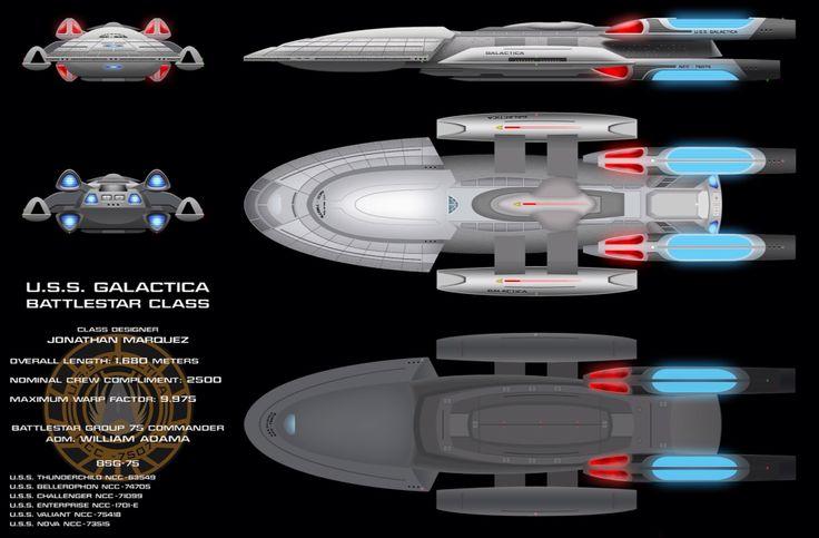 U.S.S. Galactica, Battlestar class, Starfleet - Star Trek and BSG crossover (you could just as well call it Battlestar Enterprise)