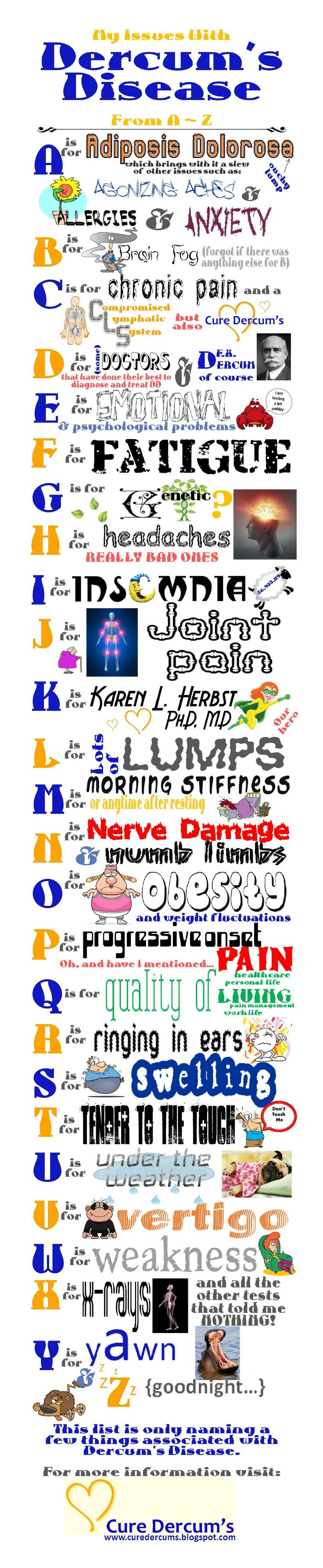 This lists just some of the issues I suffer with from Dercum's Disease a rare condition that causes chronic pain.