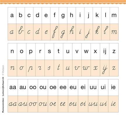 Pennenstreken - kleine letters