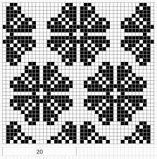 Image result for Wayuu Mochila chart