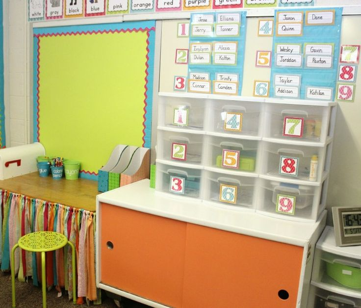 Collaborative Classroom Setup ~ Six steps to setting up math stations for a successful