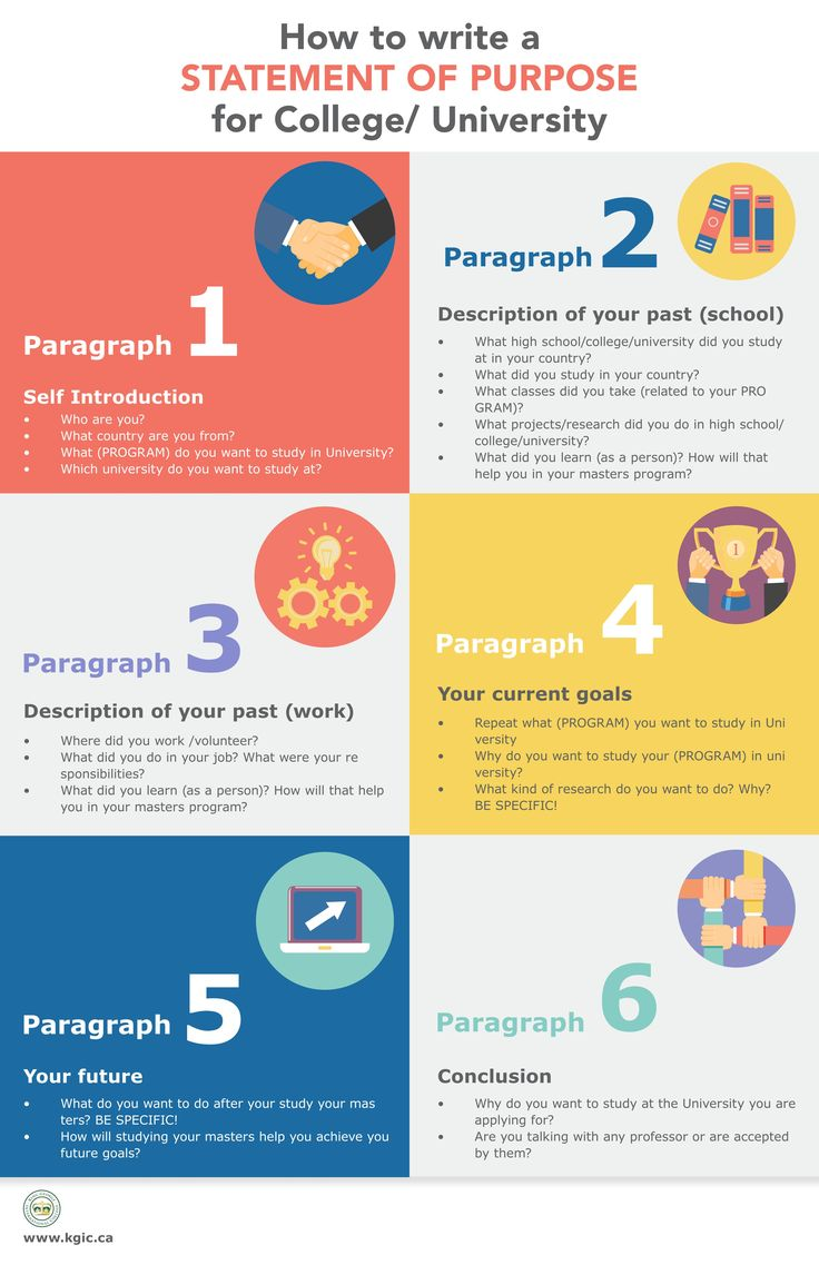 How to write a Statement of Purpose for College or University! KGIC can help you get into college or university. Learn more here: kgic.ca/pathway-program