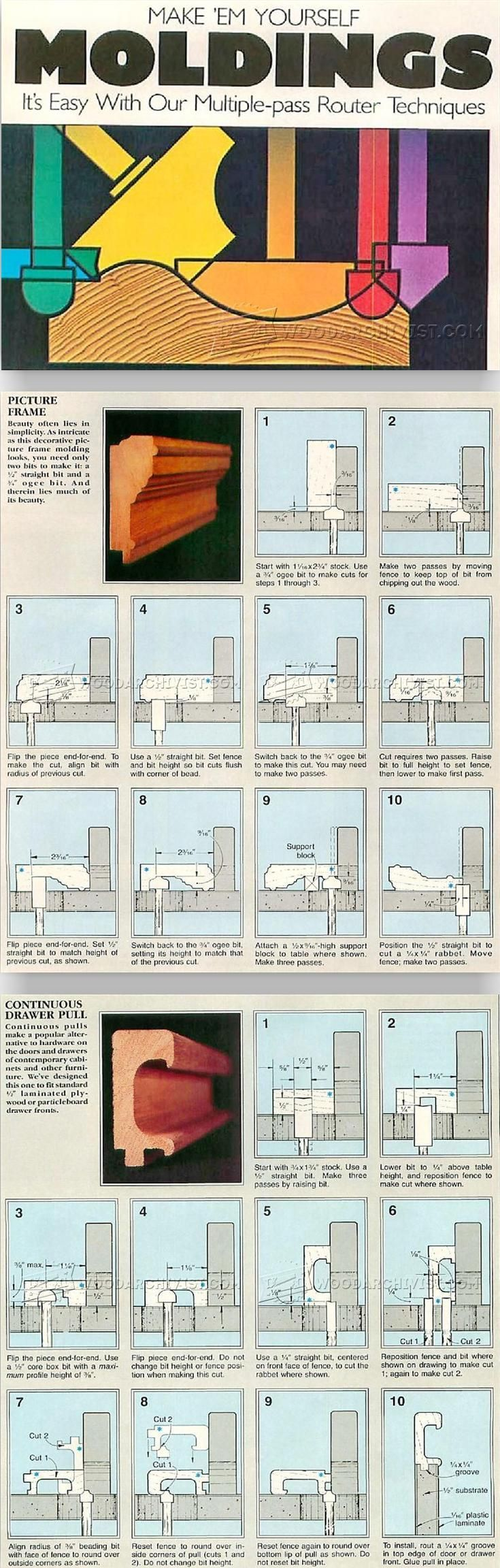 Create Molding With a Router - Furniture Molding Construction Techniques | WoodArchivist.com