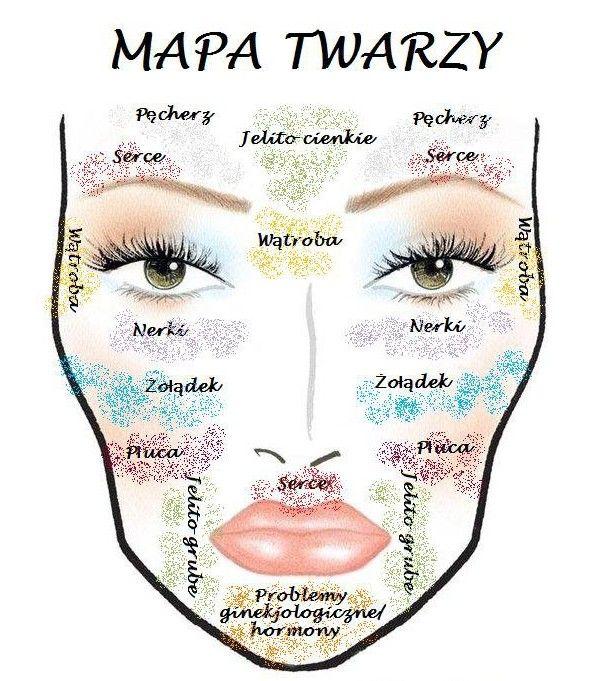 Nasz stan zdrowia jest często wypisany na twarzy. Poniżej tradycyjna chińska mapa twarzy. Sprawdź z czym mogą być powiązane Twoje problemy ze skórą w zależności od lokalizacji.  Czoło Głównie związane z problemami trawiennymi. Czasem jest to kwestia żywności przetworzonej, czasem problemów z cukrem. Również stres i problemy ze snem powodują zmiany skórne w tym obszarze.  Skronie Problemy z nerkami lub systemem limfatycznym. Czasem problemy z toksynami i prawidłowym detoksem.  Pomiędzy…