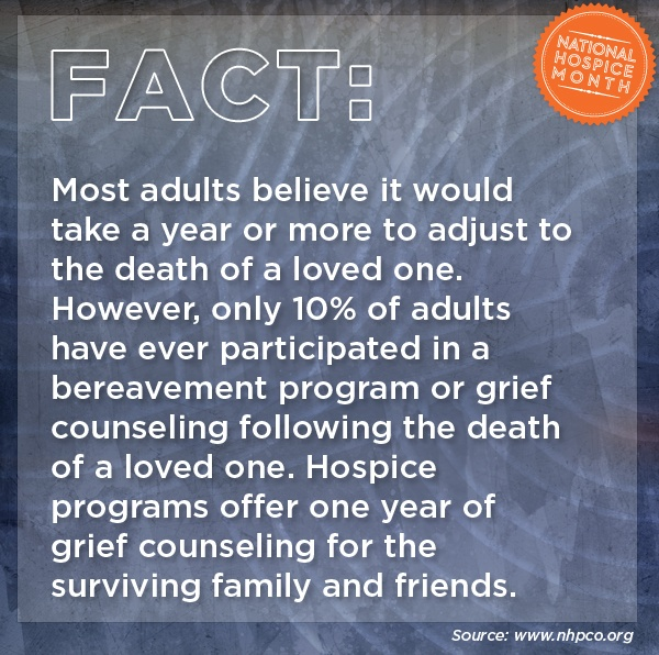 an analysis of dying with love through hospice (see teen grief: climbing back, a video by hospice of metro denver) while people in all age groups struggle with such losses, teenagers face particularly painful adjustments following the death of a loved one.