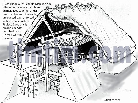 18 Best Viking Research Images On Pinterest Viking House