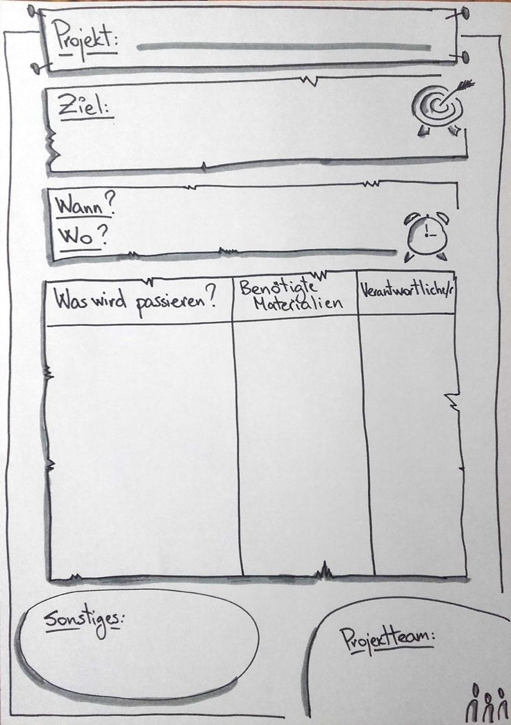 Visualisieren - praktische Tipps und Tricks - www.mara-lubuze.de
