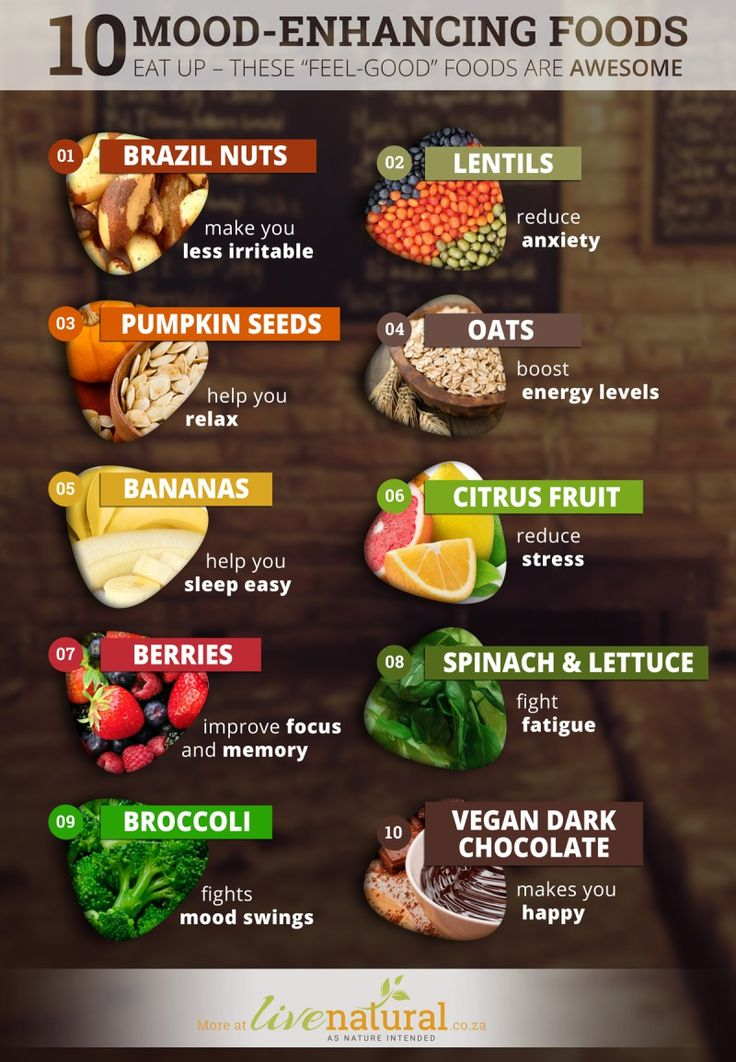 Munch more: foods that make you feel better - Live Natural