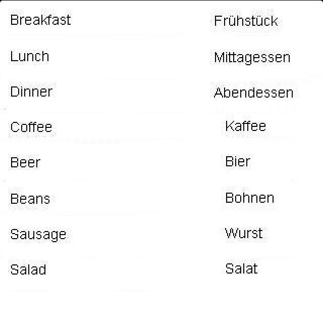 how to learn basic german language