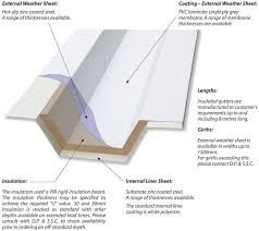 Image result for box gutter design photographs