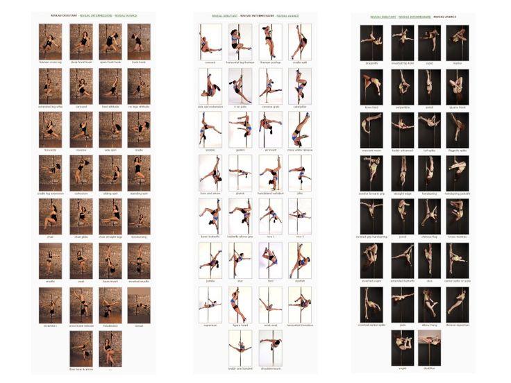 Poster papier sur les figures de pole dance