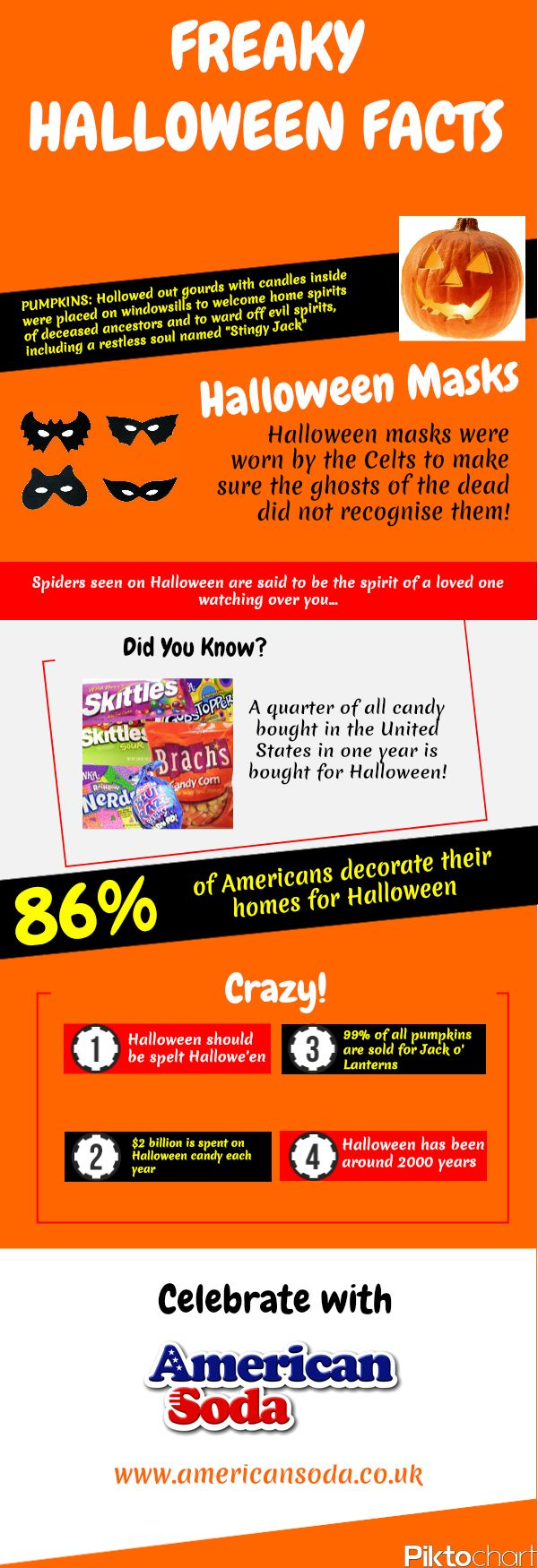 freaky halloween facts infographic - Crazy Halloween Facts