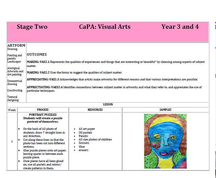 Year 3-4 Visual Arts Unit
