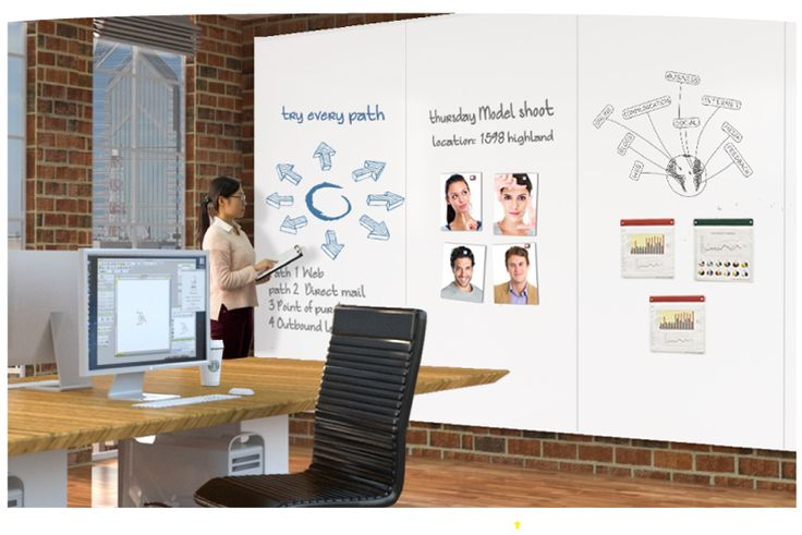 Whiteboard Paneling Magnetic Wall Panels White Walls