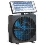 solar power fan only 28 dollars