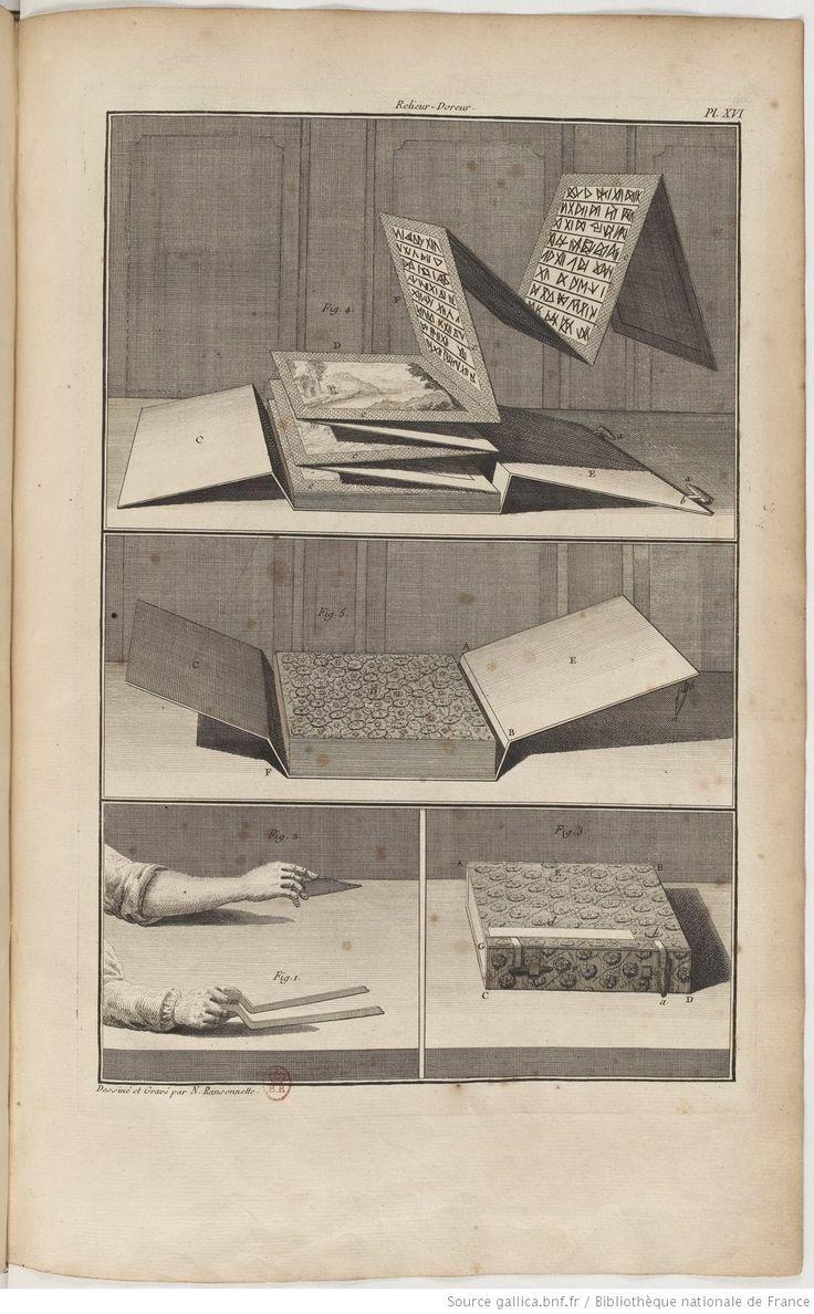 L'art du relieur doreur de livres / , par M. Dudin | 1772