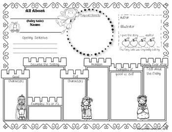 """""""All About"""" Genres: Traditional Literature Graphic Organizers"""