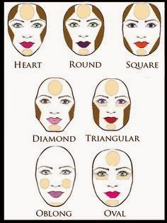 How to do Makeup for pictures