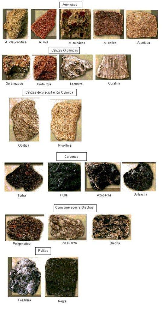 A continuación se presentan algunas fotos de los tres grupos de tiposde rocas para que puedas identificarlas a simple vista: Rocas sedimentarias Rocas metamórficas Rocas ígneas