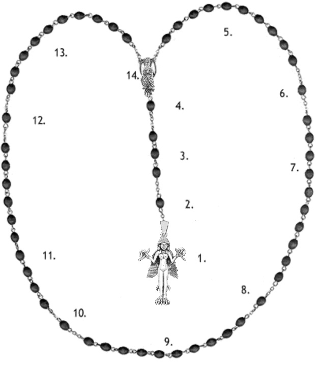 A rosary for pagans