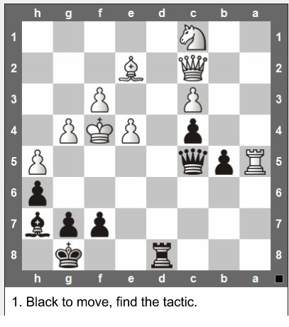 Guess What Next!!  Black to Move???
