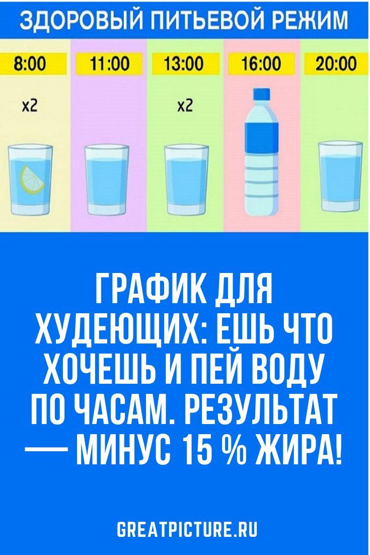 Водная диета какую воду пить