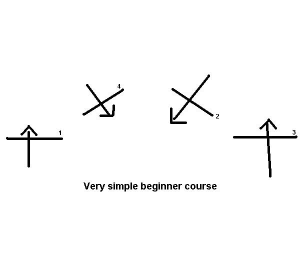 small show jumping course